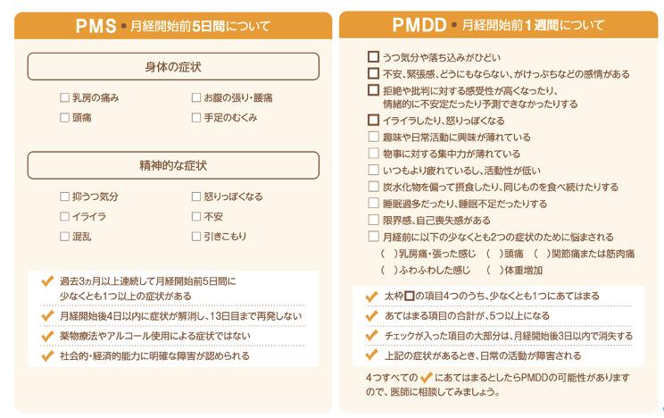 PMS・PMDDチェックシート。月経異常についてお悩みの方は当院まで。